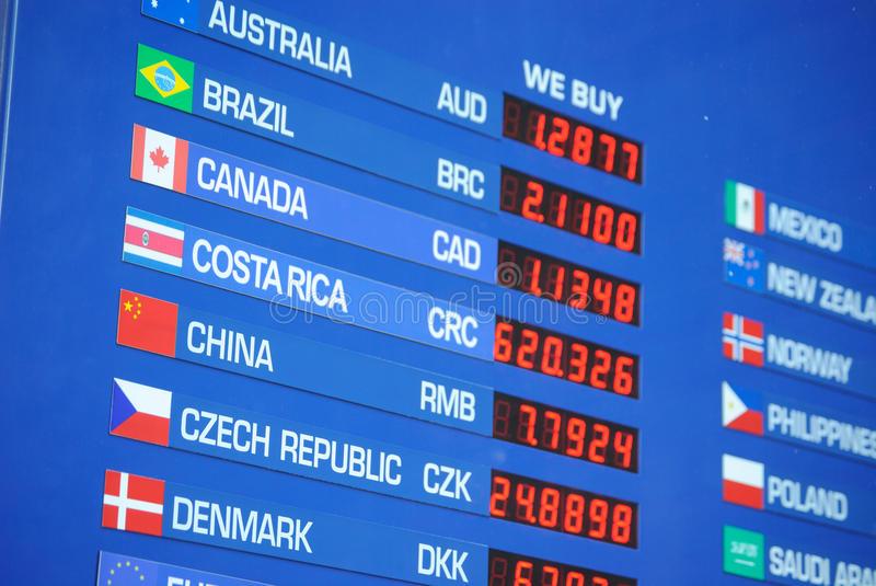 calcolare il tasso di cambio
